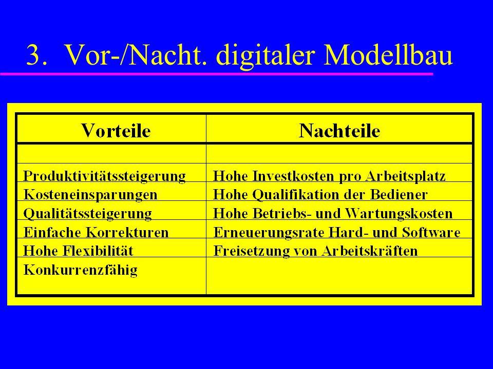 3. Vor-/Nacht. digitaler Modellbau