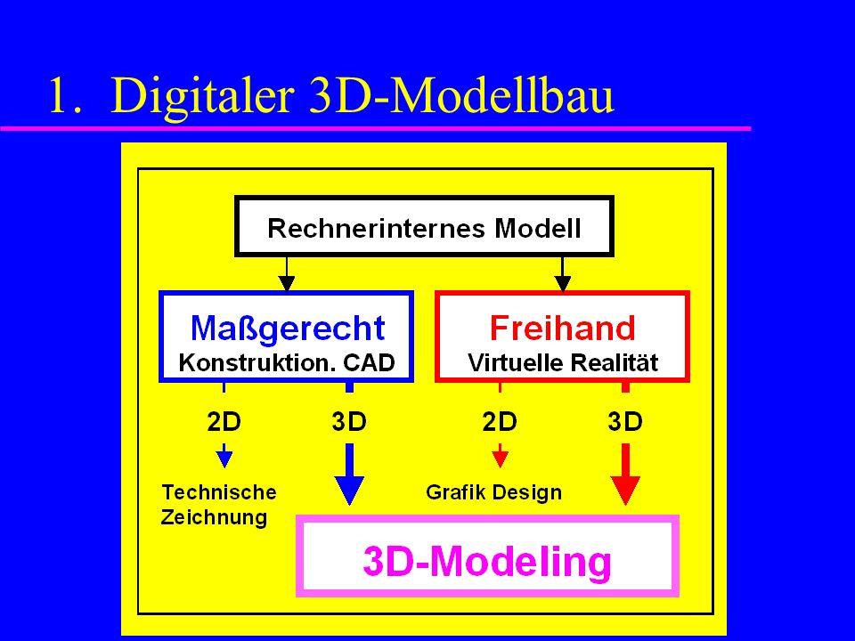 1. Digitaler 3D-Modellbau
