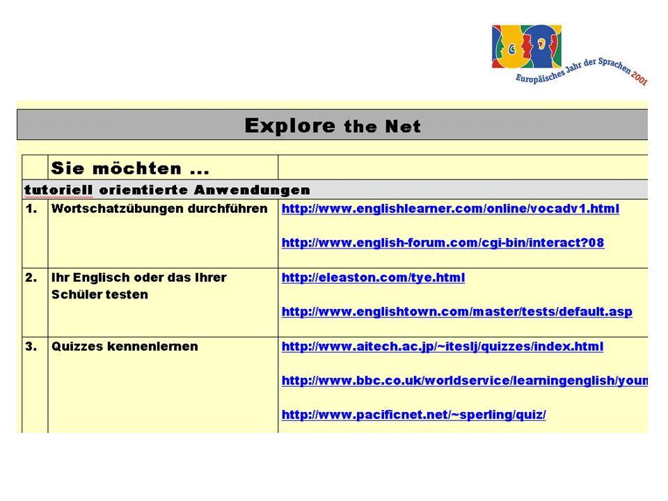 Wie benutzt man das WWW? Der MS Internet Explorer