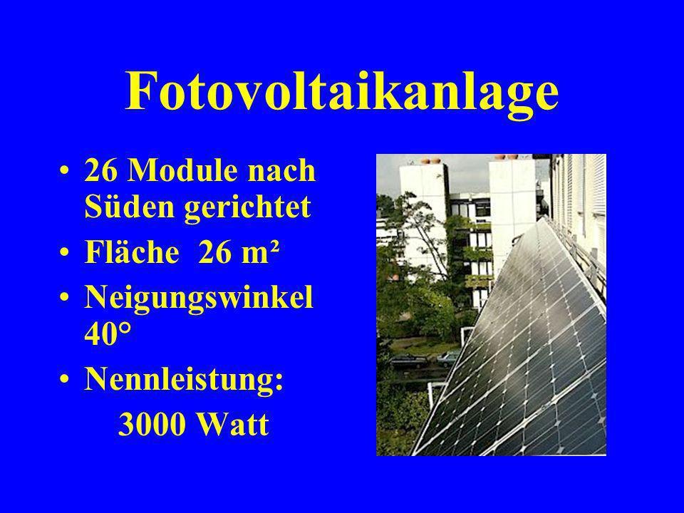 Organisation: Projekttage WettbewerbUmweltf reundliche Klasse Energiecheck im Schulhaus Betreuung der Solaranlage Auswertung und Veröffentlichung der