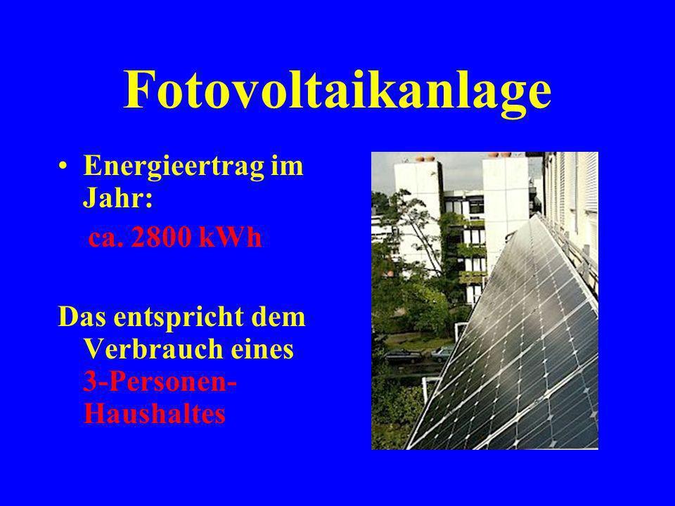 Fotovoltaikanlage 26 Module nach Süden gerichtet Fläche 26 m² Neigungswinkel 40° Nennleistung: 3000 Watt
