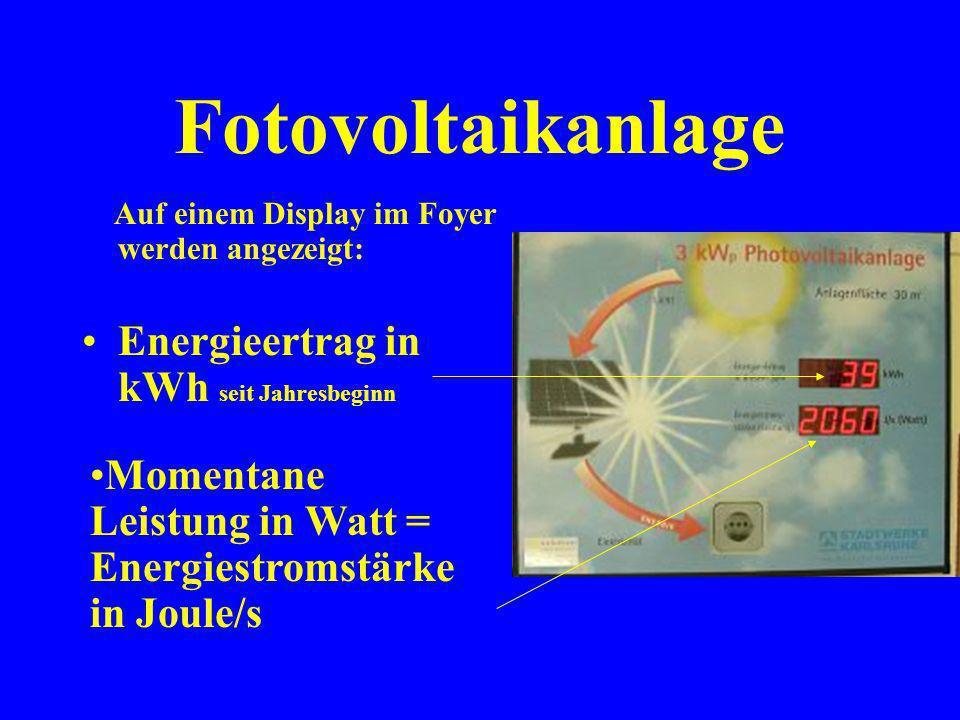 Fotovoltaikanlage Ein Wechselrichter wandelt Gleichstrom in Wechselstrom Der Energiezähler zeigt den eingespeisten Energiebetrag an
