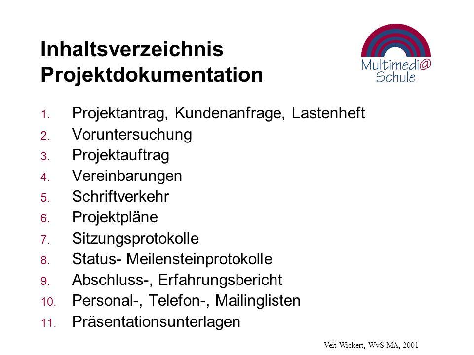 Inhaltsverzeichnis Projektdokumentation 1.Projektantrag, Kundenanfrage, Lastenheft 2.