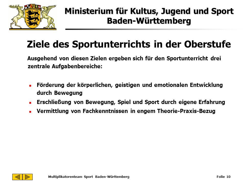 Ministerium für Kultus, Jugend und Sport Baden-Württemberg Multiplikatorenteam Sport Baden-Württemberg Folie 10 Ziele des Sportunterrichts in der Ober