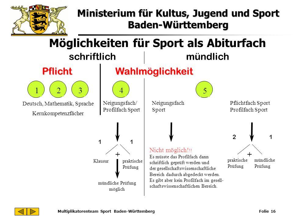 Ministerium für Kultus, Jugend und Sport Baden-Württemberg Multiplikatorenteam Sport Baden-Württemberg Folie 16 Möglichkeiten für Sport als Abiturfach