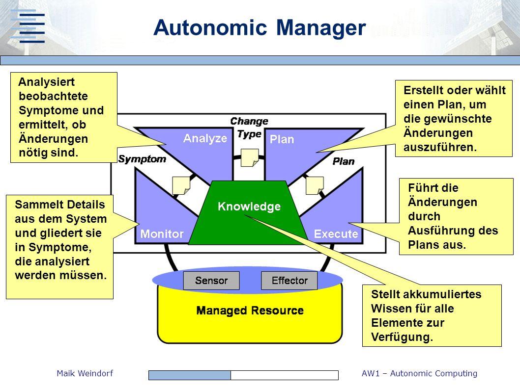 AW1 – Autonomic ComputingMaik Weindorf Analysiert beobachtete Symptome und ermittelt, ob Änderungen nötig sind. Stellt akkumuliertes Wissen für alle E