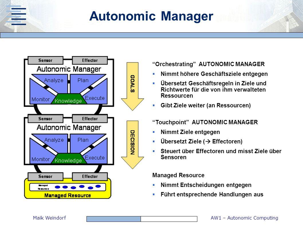 AW1 – Autonomic ComputingMaik Weindorf Orchestrating AUTONOMIC MANAGER Nimmt höhere Geschäftsziele entgegen Übersetzt Geschäftsregeln in Ziele und Ric