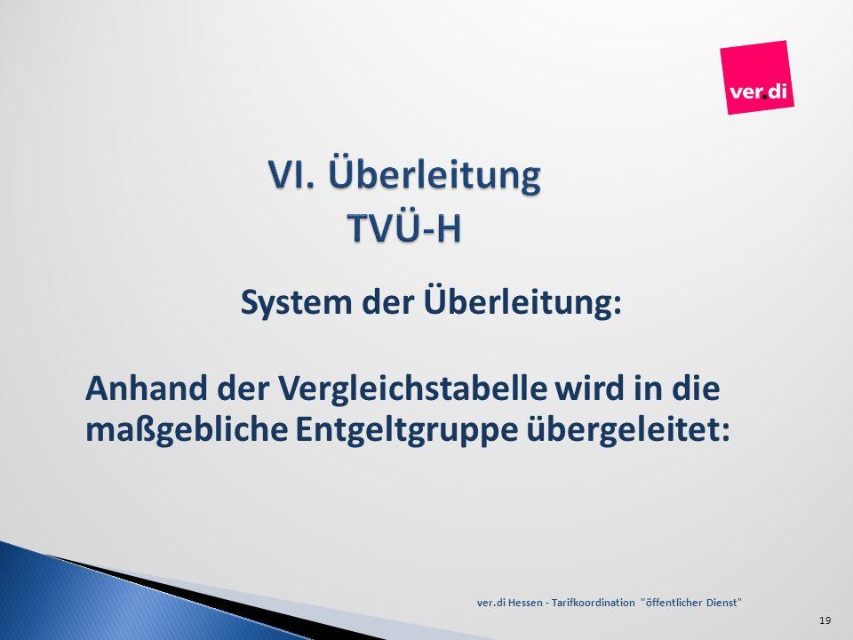 System der Überleitung: Anhand der Vergleichstabelle wird in die maßgebliche Entgeltgruppe übergeleitet: ver.di Hessen - Tarifkoordination