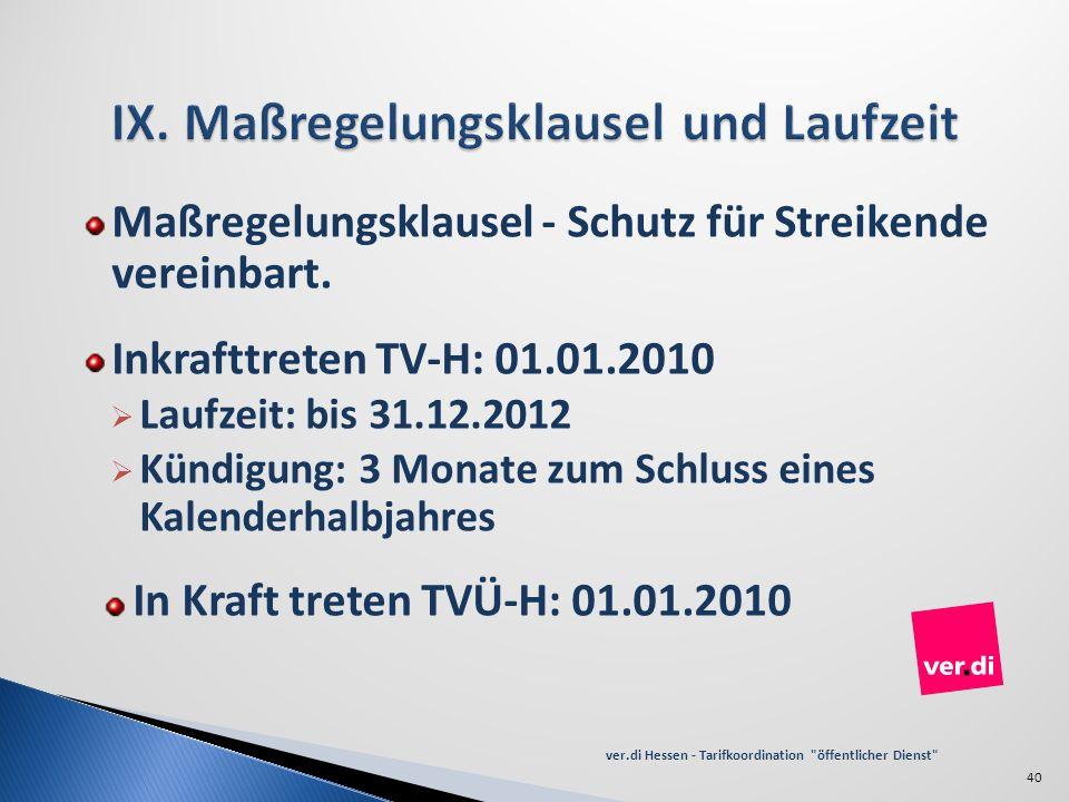 Maßregelungsklausel - Schutz für Streikende vereinbart. Inkrafttreten TV-H: 01.01.2010 Laufzeit: bis 31.12.2012 Kündigung: 3 Monate zum Schluss eines