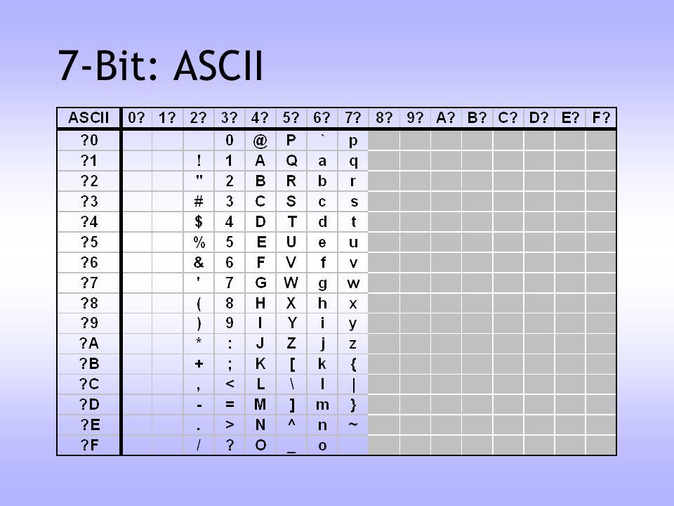 7-Bit: ASCII