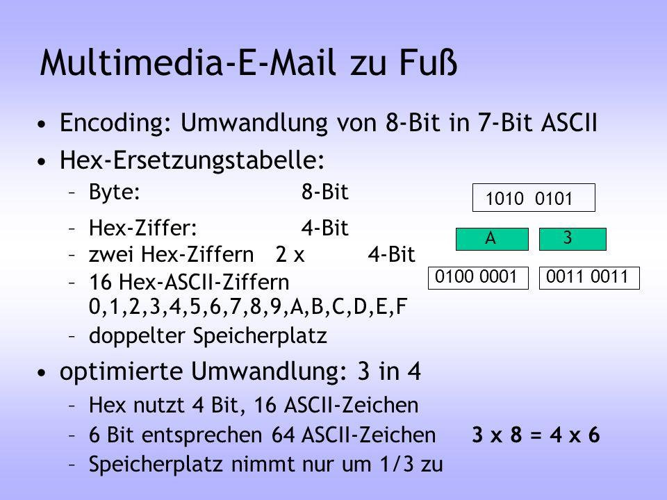 Multimedia-E-Mail zu Fuß Encoding: Umwandlung von 8-Bit in 7-Bit ASCII Hex-Ersetzungstabelle: –Byte: 8-Bit –Hex-Ziffer:4-Bit –zwei Hex-Ziffern 2 x4-Bi