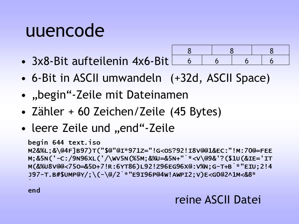 uuencode 3x8-Bit aufteilenin 4x6-Bit 6-Bit in ASCII umwandeln(+32d, ASCII Space) begin-Zeile mit Dateinamen Zähler + 60 Zeichen/Zeile (45 Bytes) leere