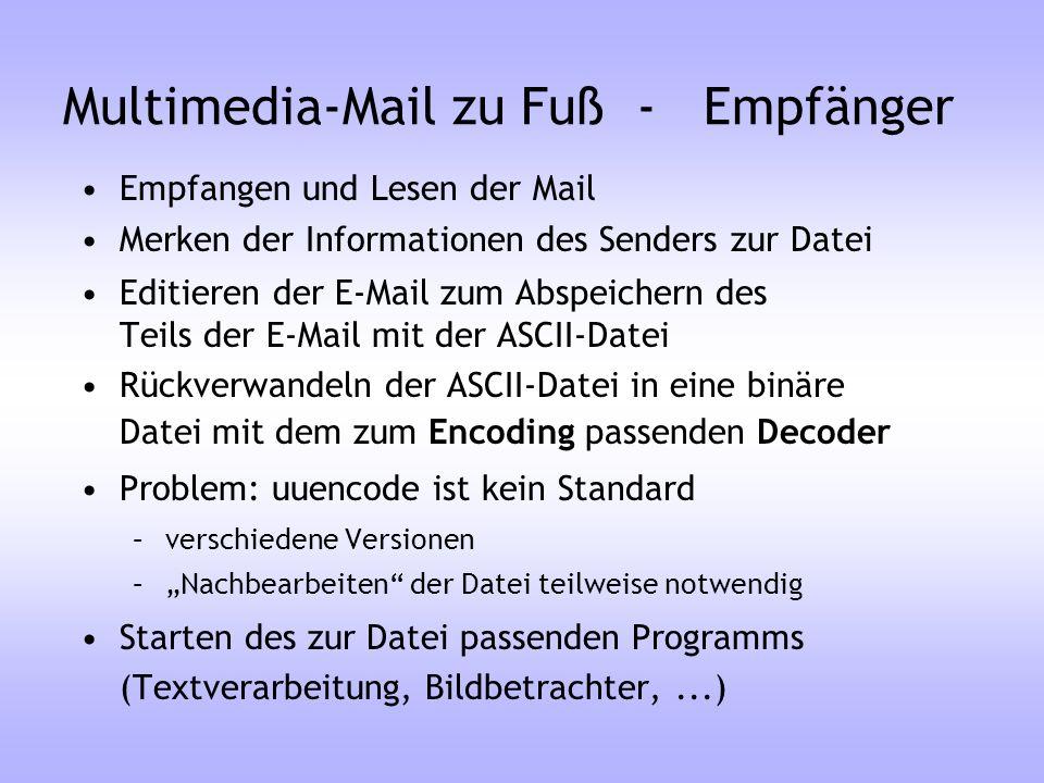 Multimedia-Mail zu Fuß - Empfänger Empfangen und Lesen der Mail Merken der Informationen des Senders zur Datei Editieren der E-Mail zum Abspeichern de