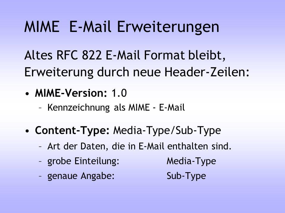 MIME E-Mail Erweiterungen Altes RFC 822 E-Mail Format bleibt, Erweiterung durch neue Header-Zeilen: MIME-Version: 1.0 –Kennzeichnung als MIME - E-Mail