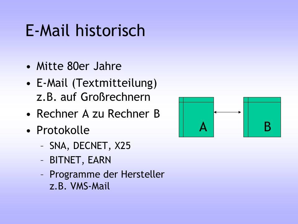 E-Mail historisch Mitte 80er Jahre E-Mail (Textmitteilung) z.B. auf Großrechnern Rechner A zu Rechner B Protokolle –SNA, DECNET, X25 –BITNET, EARN –Pr