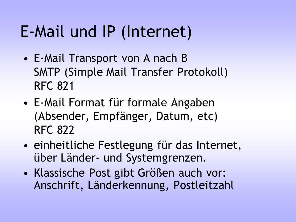 E-Mail und IP (Internet) E-Mail Transport von A nach B SMTP (Simple Mail Transfer Protokoll) RFC 821 E-Mail Format für formale Angaben (Absender, Empf