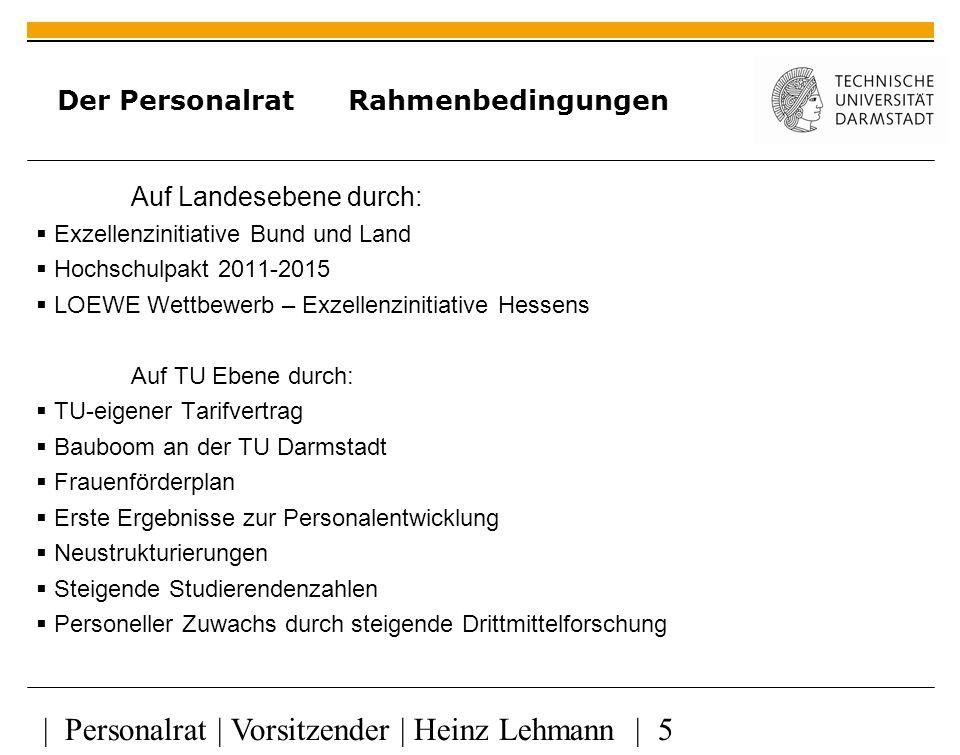   Personalrat   Vorsitzender   Heinz Lehmann   6 Der Personalrat Info zur Arbeit Arbeit des Personalrates im Überblick In 25 Sitzungen des Personalrates wurden von der Dienststelle 1.050 Anträge zur Abstimmung vorgelegt.