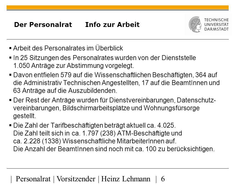 | Personalrat | Vorsitzender | Heinz Lehmann | 6 Der Personalrat Info zur Arbeit Arbeit des Personalrates im Überblick In 25 Sitzungen des Personalrates wurden von der Dienststelle 1.050 Anträge zur Abstimmung vorgelegt.