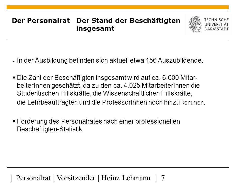 | Personalrat | Vorsitzender | Heinz Lehmann | 7 Der Personalrat Der Stand der Beschäftigten insgesamt In der Ausbildung befinden sich aktuell etwa 156 Auszubildende.