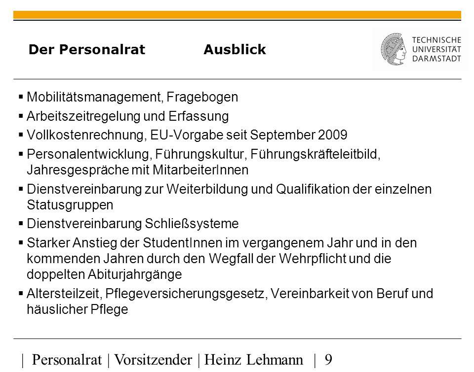   Personalrat   Vorsitzender   Heinz Lehmann   30 Personalrat Danke für die Zusammenarbeit SOKOBE Frau M.