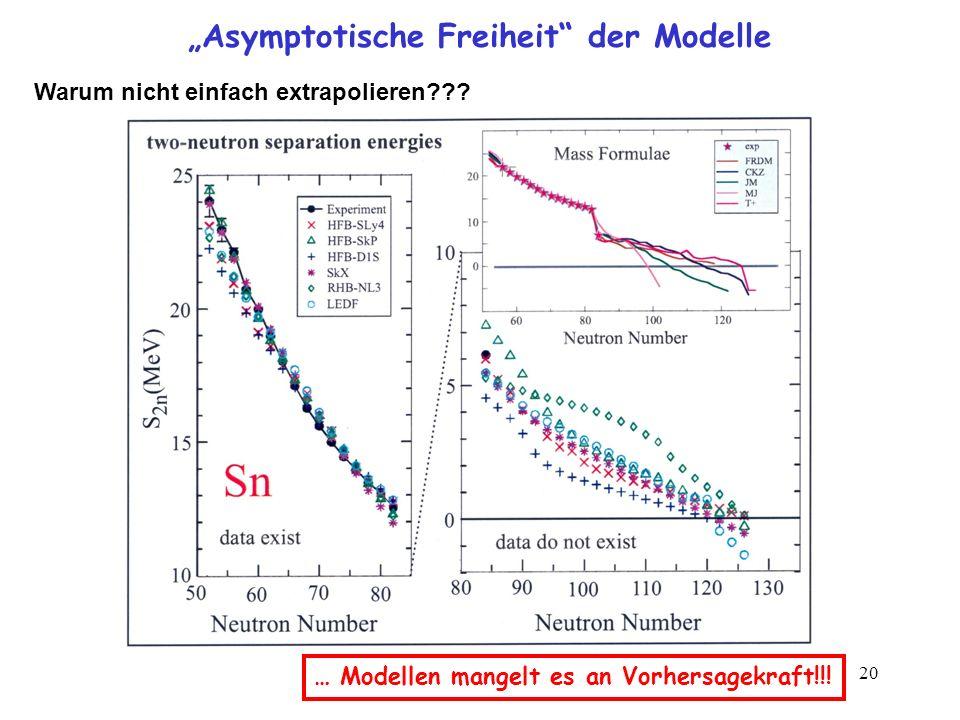 20 Asymptotische Freiheit der Modelle … Modellen mangelt es an Vorhersagekraft!!! Warum nicht einfach extrapolieren???