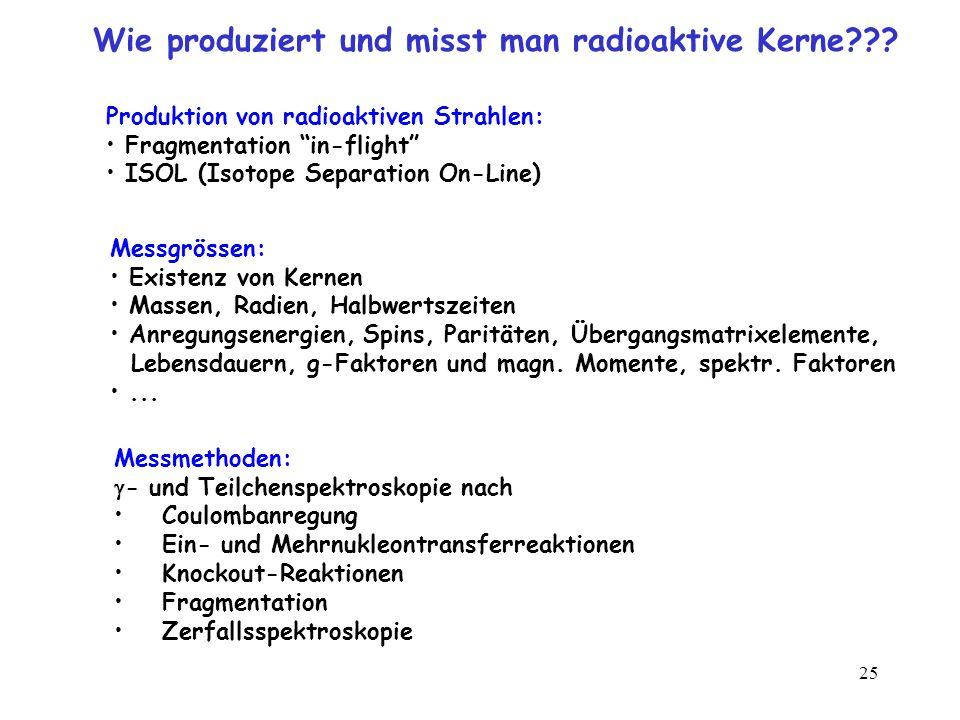 25 Wie produziert und misst man radioaktive Kerne??? Messmethoden: - und Teilchenspektroskopie nach Coulombanregung Ein- und Mehrnukleontransferreakti