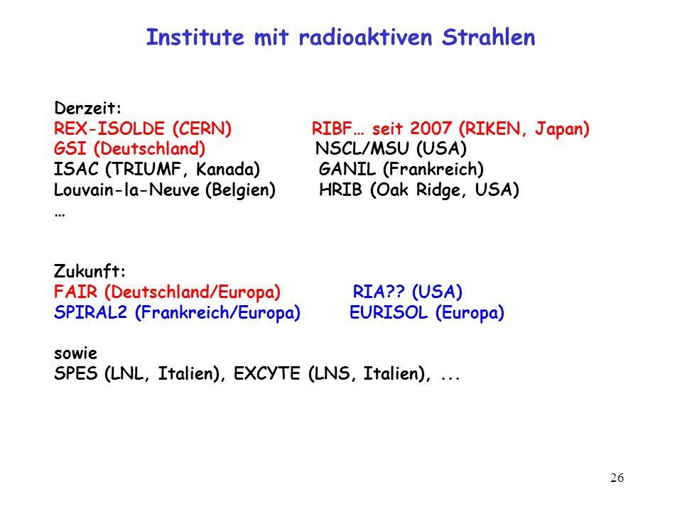 26 Institute mit radioaktiven Strahlen Derzeit: REX-ISOLDE (CERN) RIBF… seit 2007 (RIKEN, Japan) GSI (Deutschland) NSCL/MSU (USA) ISAC (TRIUMF, Kanada