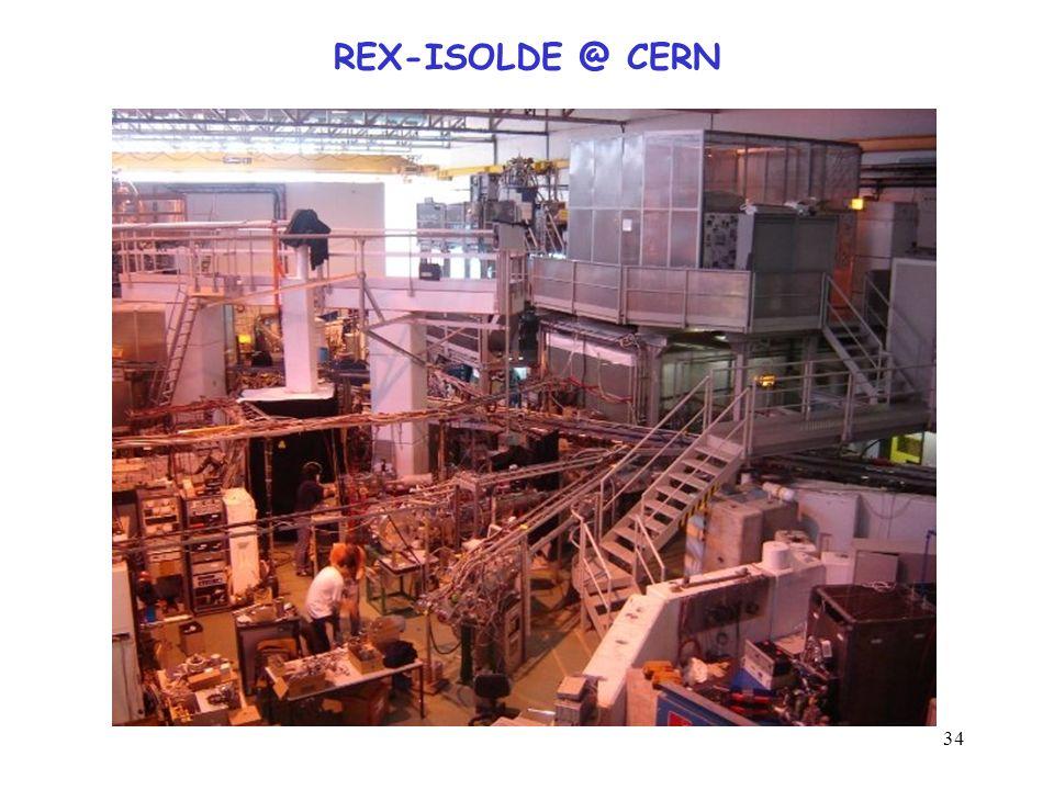 34 REX-ISOLDE @ CERN