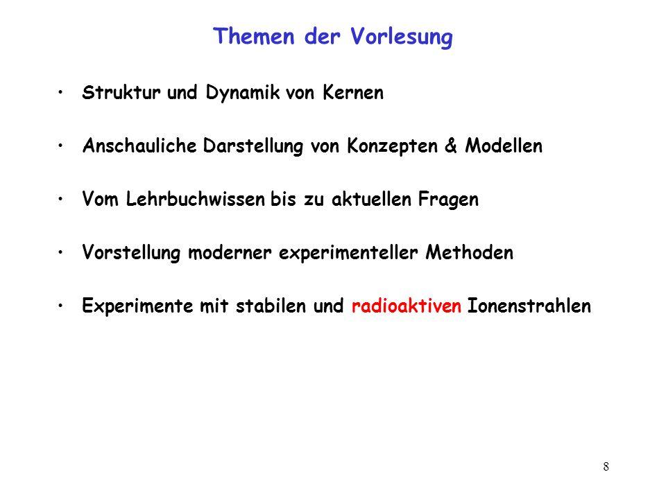 8 Themen der Vorlesung Struktur und Dynamik von Kernen Anschauliche Darstellung von Konzepten & Modellen Vom Lehrbuchwissen bis zu aktuellen Fragen Vo