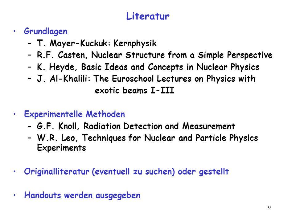 10 Themen WS 2011/12 (1) Einführung Produktion exotischer Kerne - ISOL (TRIUMPH, ISOLDE) - Fragmentation-in-flight (GSI, NSCL@MSU) - Identifikation von Kernen … was habe ich eigentlich produziert.
