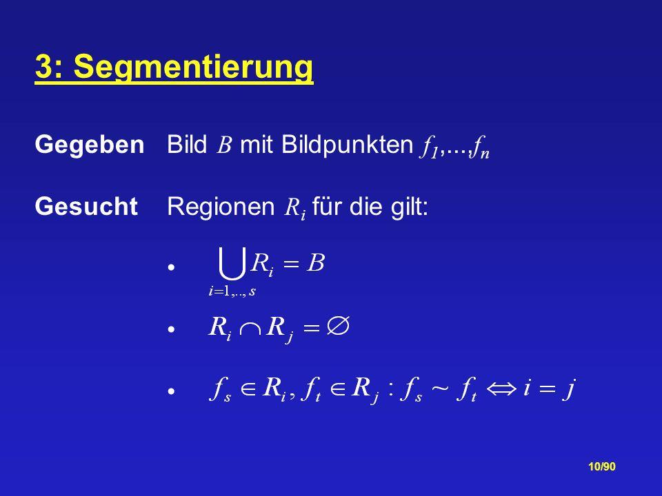 10/90 Gegeben Bild B mit Bildpunkten f 1,..., f n GesuchtRegionen R i für die gilt: 3: Segmentierung
