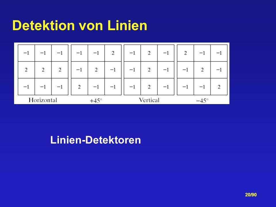 20/90 Detektion von Linien Linien-Detektoren