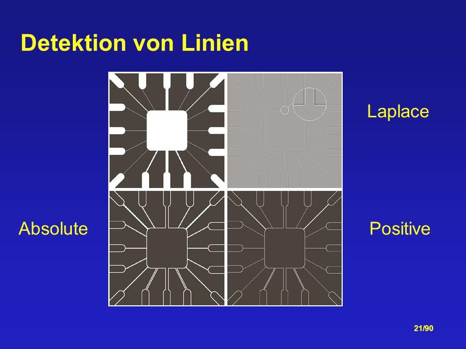 21/90 Detektion von Linien Laplace AbsolutePositive
