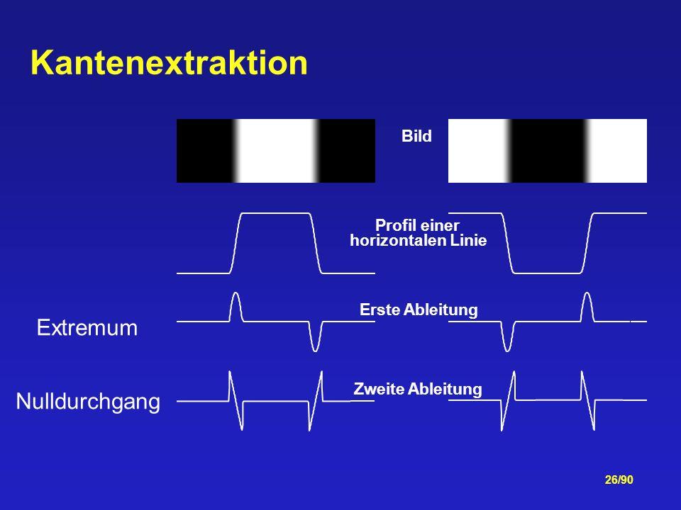 26/90 Kantenextraktion Bild Profil einer horizontalen Linie Erste Ableitung Zweite Ableitung Extremum Nulldurchgang