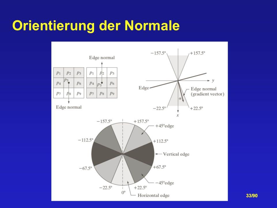 33/90 Orientierung der Normale