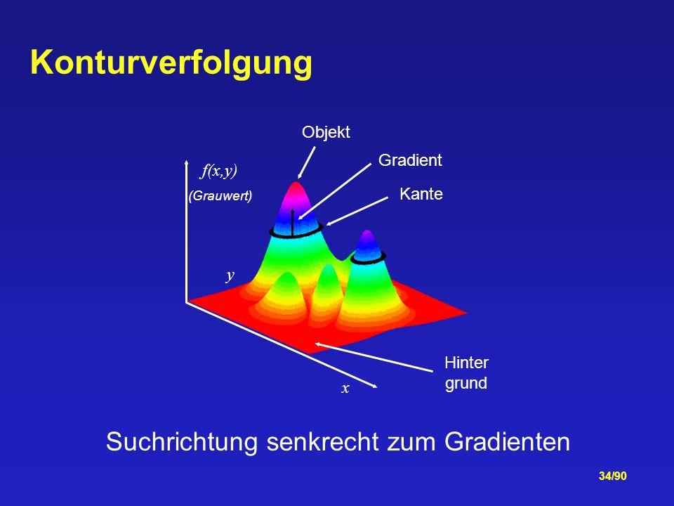 34/90 Konturverfolgung Kante Gradient Hinter grund x y f(x,y) (Grauwert) Suchrichtung senkrecht zum Gradienten Objekt