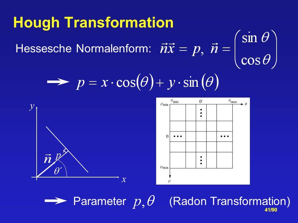 41/90 Hessesche Normalenform: Parameter (Radon Transformation) Hough Transformation x y ´ p´