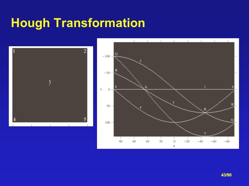 43/90 Hough Transformation
