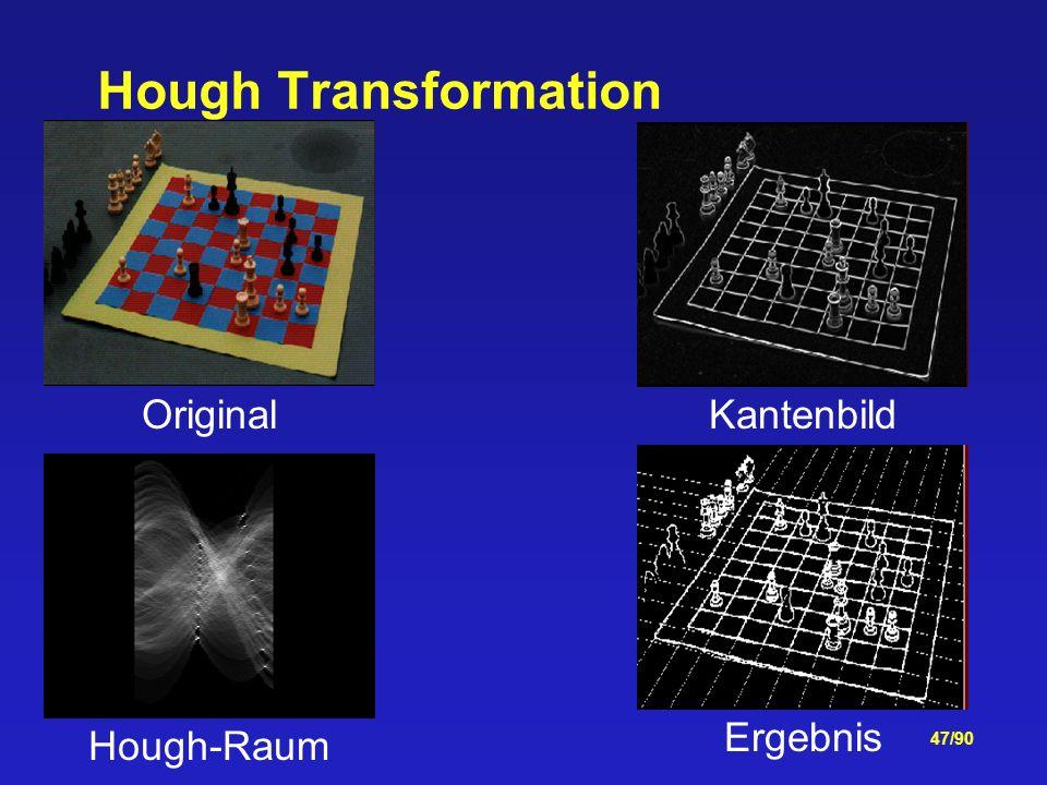 47/90 Hough Transformation Original KantenbildHough-RaumErgebnis