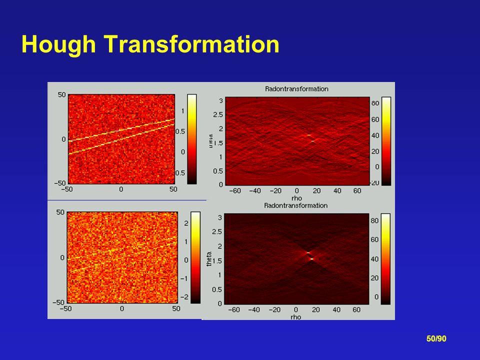 50/90 Hough Transformation