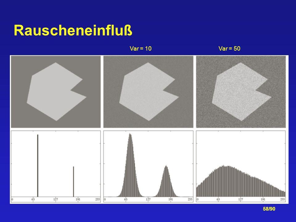 58/90 Rauscheneinfluß Var = 10Var = 50