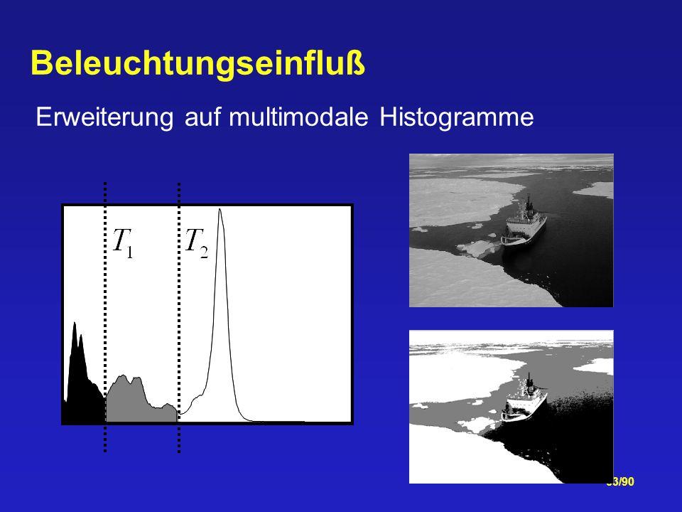 63/90 Beleuchtungseinfluß Erweiterung auf multimodale Histogramme