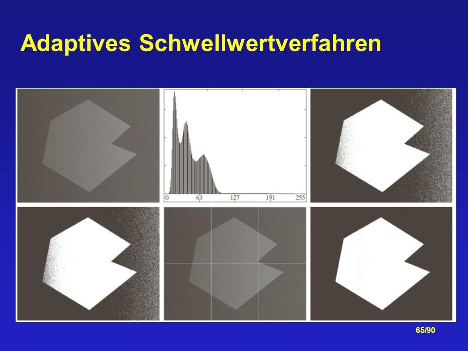 65/90 Adaptives Schwellwertverfahren