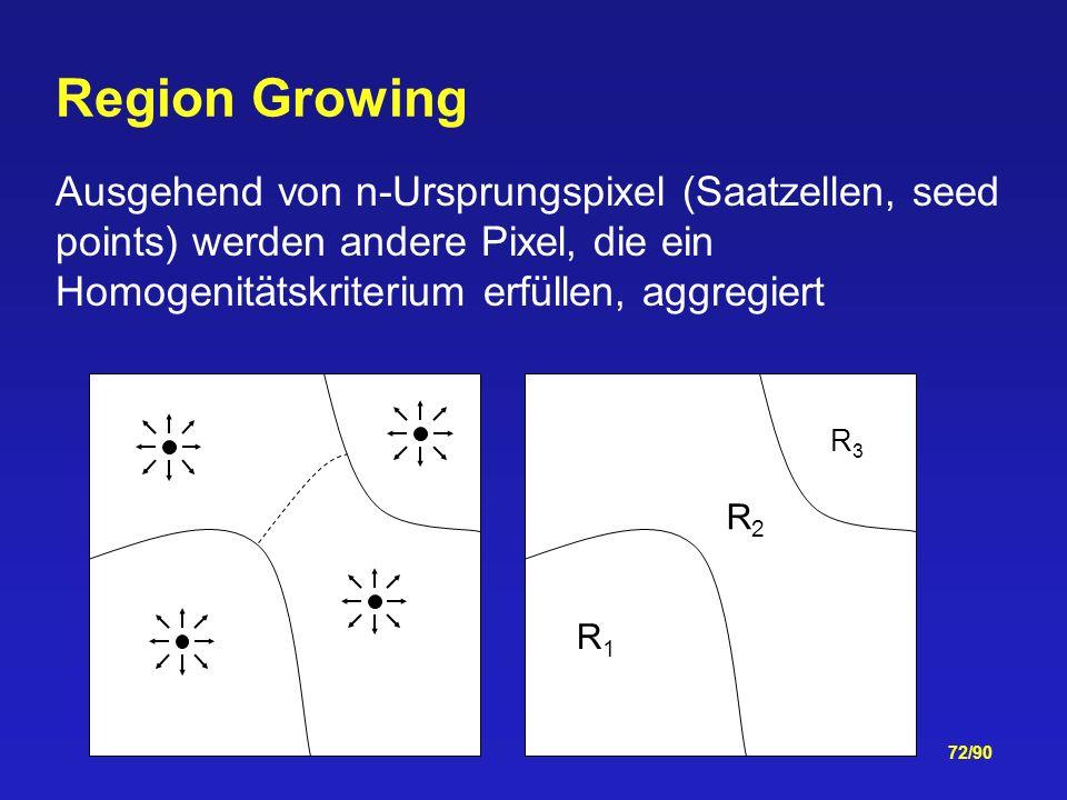 72/90 Ausgehend von n-Ursprungspixel (Saatzellen, seed points) werden andere Pixel, die ein Homogenitätskriterium erfüllen, aggregiert Region Growing R1R1 R2R2 R3R3