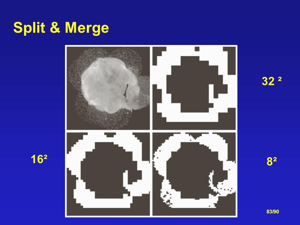 83/90 Split & Merge 32 ² 16² 8²