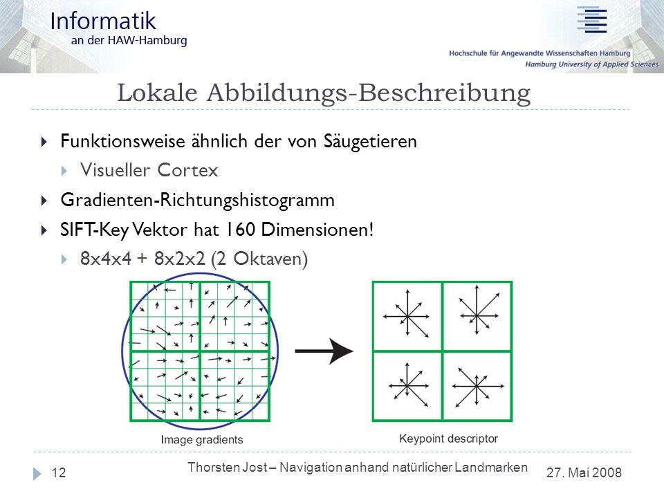 Lokale Abbildungs-Beschreibung 27. Mai 2008 Thorsten Jost – Navigation anhand natürlicher Landmarken 12 Funktionsweise ähnlich der von Säugetieren Vis