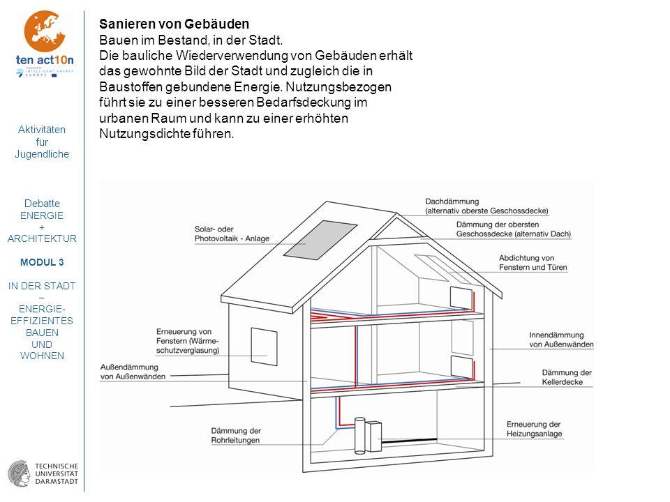 Aktivitäten für Jugendliche Debatte ENERGIE + ARCHITEKTUR MODUL 3 IN DER STADT – ENERGIE- EFFIZIENTES BAUEN UND WOHNEN Sanieren von Gebäuden Bauen im