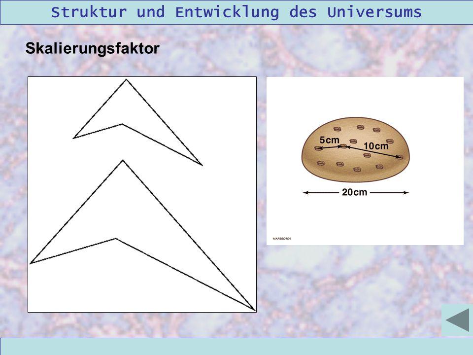 Struktur und Entwicklung des Universums 09/12/2004Linda Kern Skalierungsfaktor