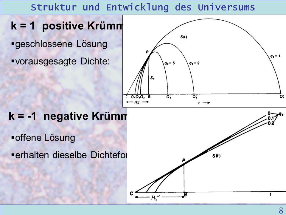 Struktur und Entwicklung des Universums 09/12/2004Linda Kern 8 k = 1 positive Krümmung geschlossene Lösung vorausgesagte Dichte: k = -1 negative Krümm