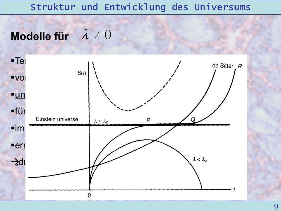 Struktur und Entwicklung des Universums 09/12/2004Linda Kern 9 Modelle für Term enthält abstoßende Kraft von Einstein für statisches Universum eingefü